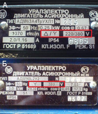Паспорт двигателя бетономешалки