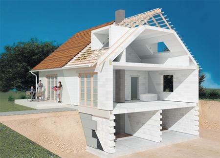 Технология возведения дома из газобетона