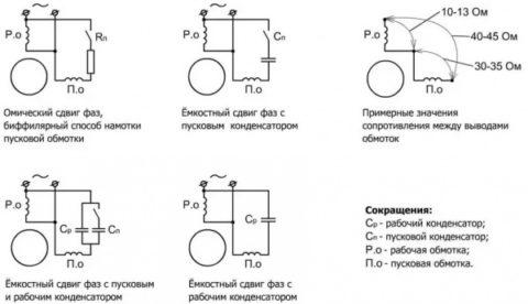 Все виды подключения однофазного электродвигателя бетономешалки