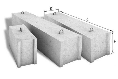 Блоки для стен подвалов