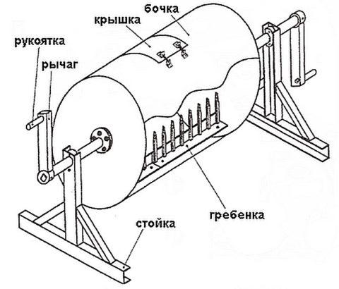 Эскиз для сборки простейшей бетономешалки