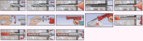 Этапы монтажа химического анкера