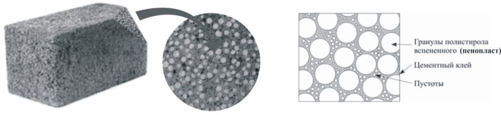 На увеличенном фрагменте фото, видна структура материала