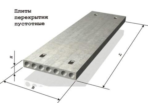Плиты для устройства междуэтажных перекрытий