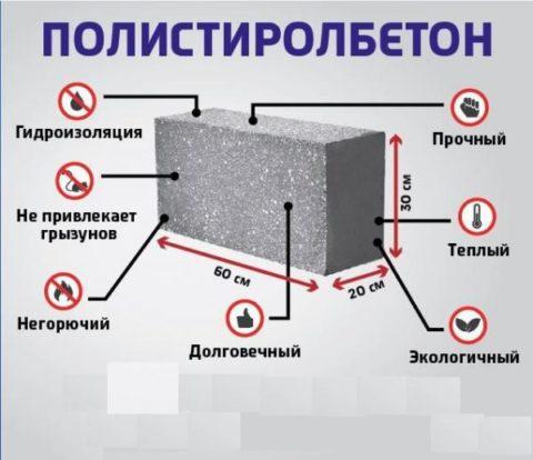 Плюсы полистиролбетонных блоков