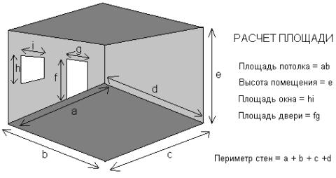 Расчет площади стены