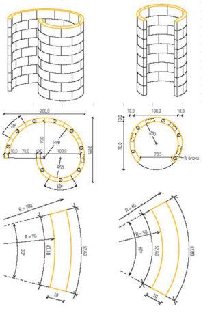 Размеры газобетонных блоков «Ytong» дугообразной формы