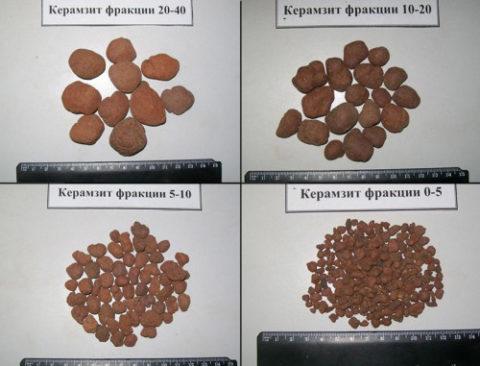 Размеры керамзитовых гранул