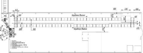 Схема автоматизированной линии