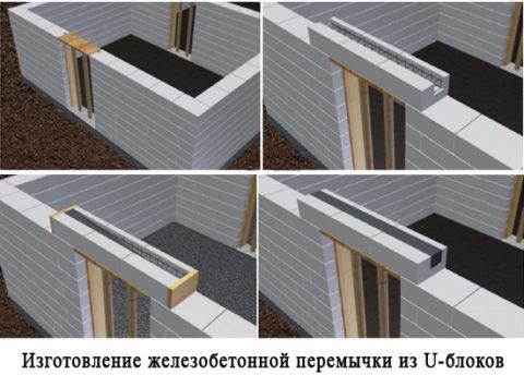 Схема изготовления железобетонной перемычки из U-блоков