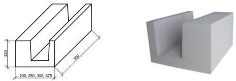 U-блок и его стандартные размеры