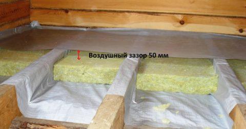 Укладка материала с учетом зазора для вентиляции