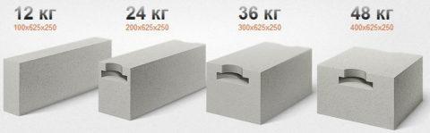 Вес и габариты газобетонных блоков
