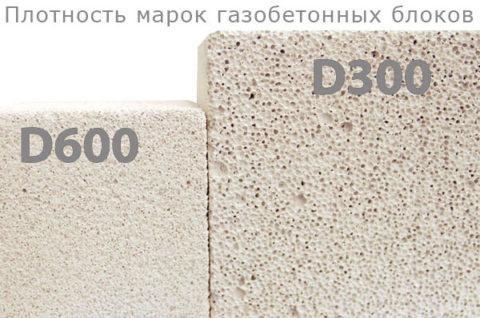 Внешнее различие блока разной плотности