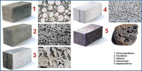 Внешние отличия в структуре различных стеновых материалов