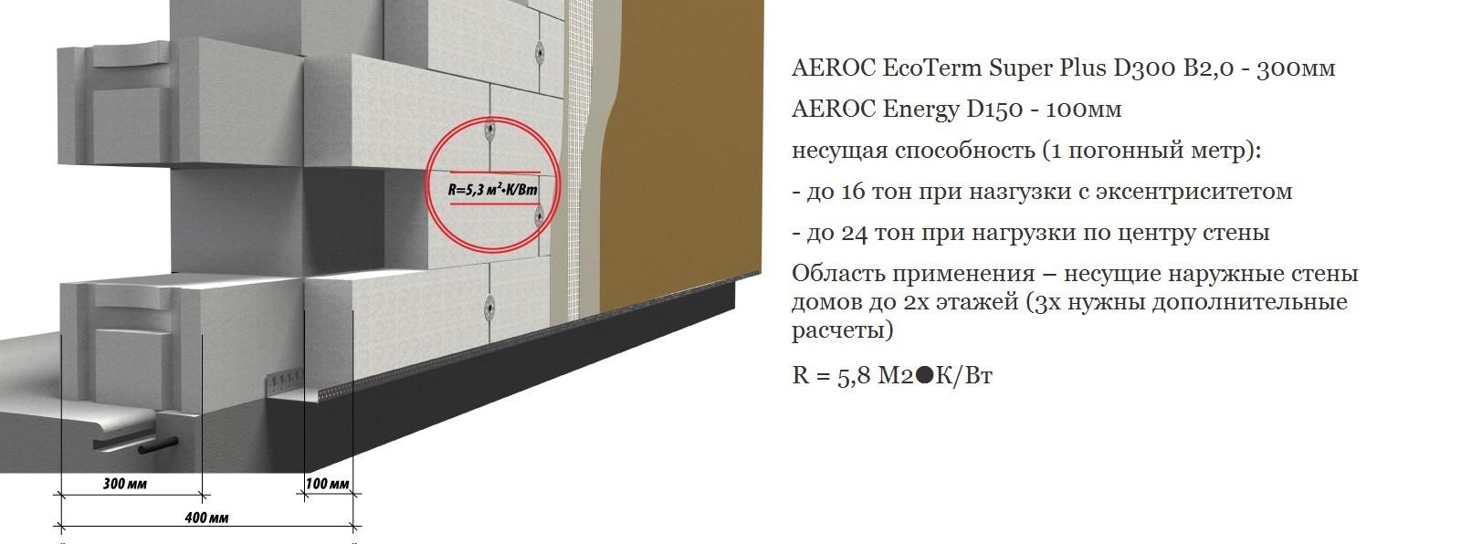 «AEROC»«EcoTerm»«SuperPlus» D300 + « Energy»