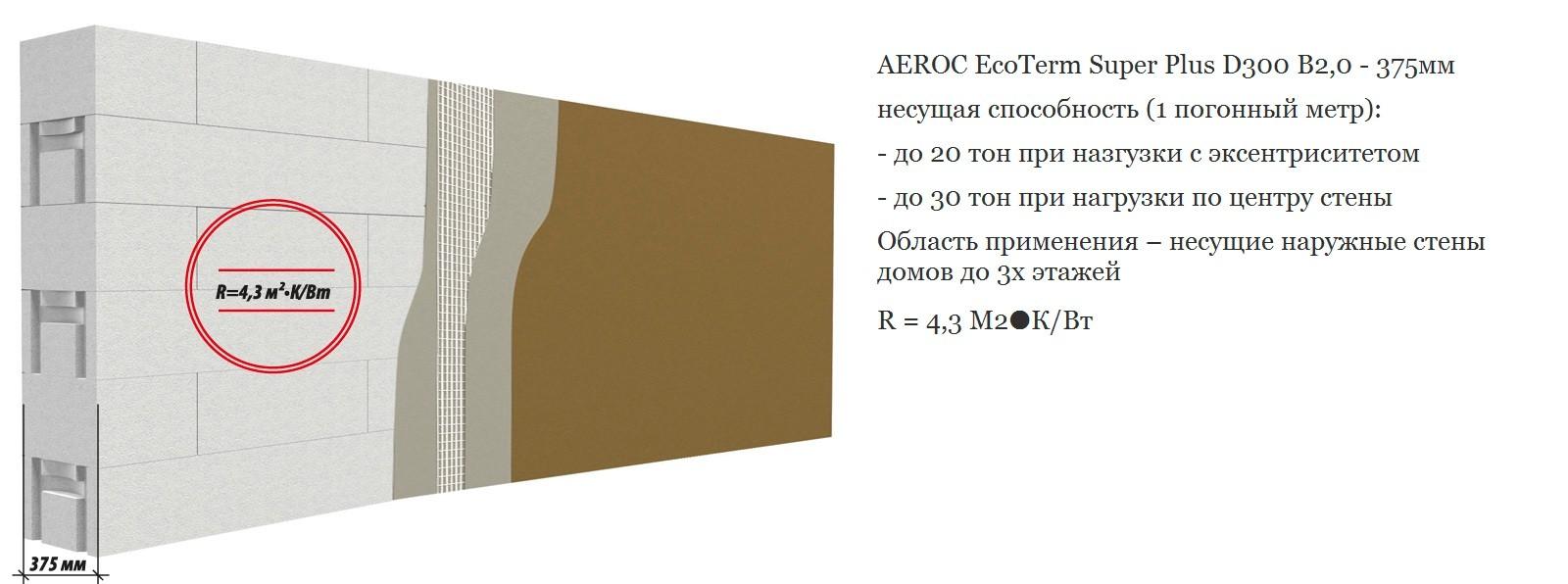 «AEROCEcoTerm»«SuperPlus»