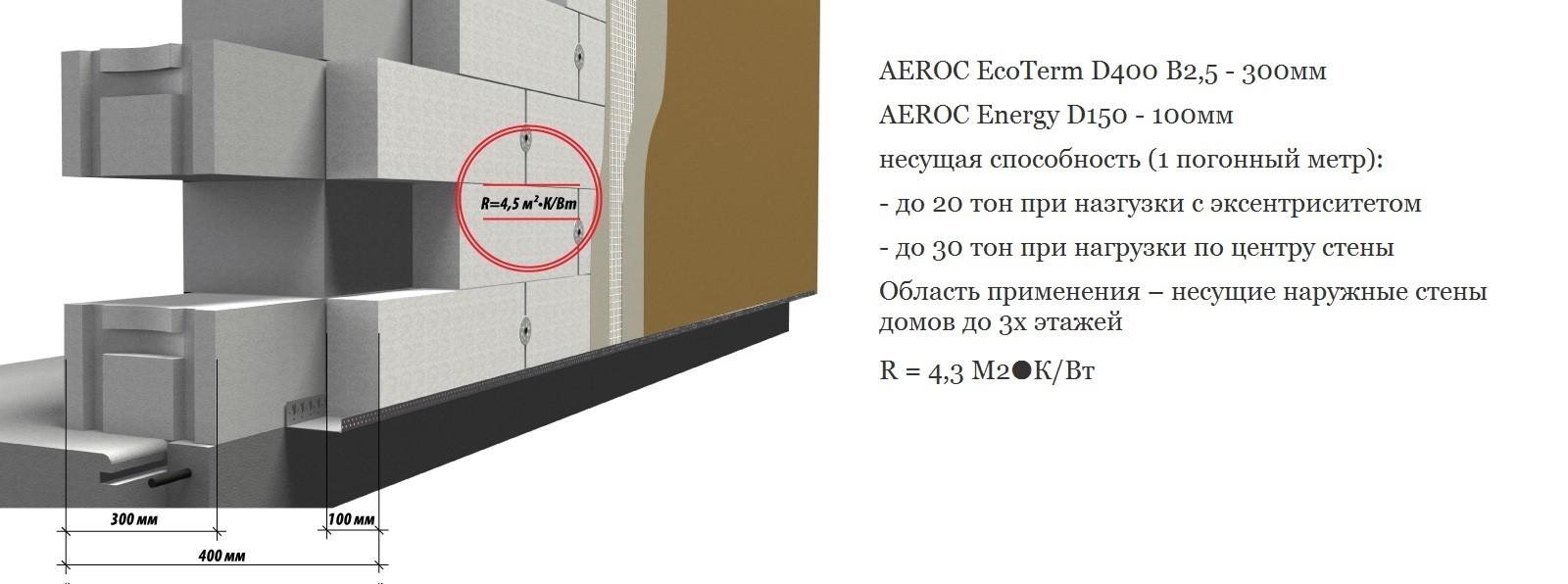«AEROCEcoTermSuperPlus» D400 + « Energy»