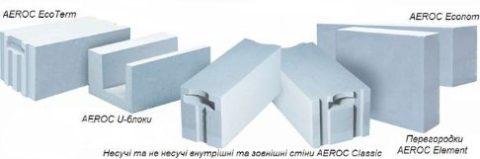 Ассортимент стеновых блоков из газобетона марки «Аэрок»