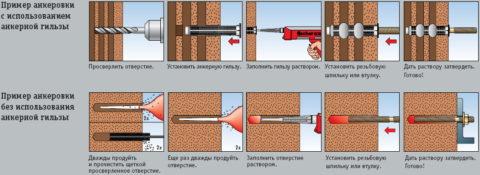 Химический анкер для газобетона: установка