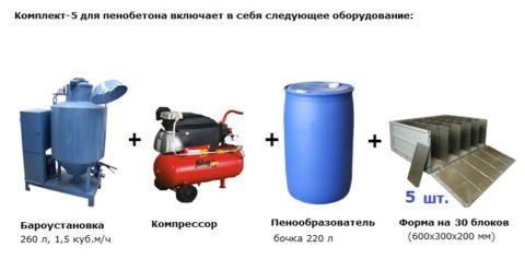 Набор оборудования для домашнего производства