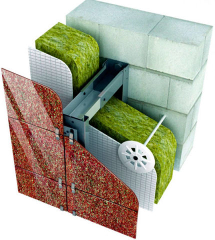 Наружное утепление стен газобетонного дома