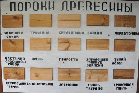 Погрешности древесины