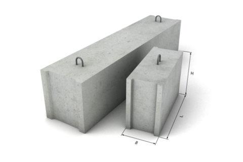 Полномерный и доборный фундаментный блок