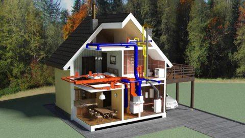 Расположение котельной в доме из газобетона