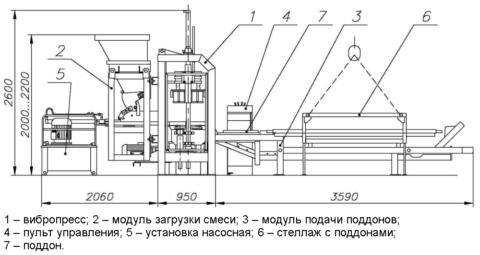 Схема работы современного вибропресса