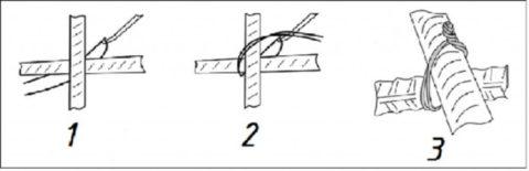 Схема связывания прутков армирования проволокой