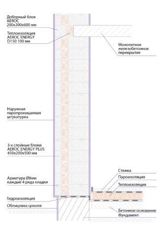 Схема устройства теплоизоляции из элементов «Energy»