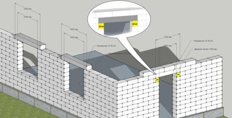 Устройство перемычки для проема в газобетонном доме