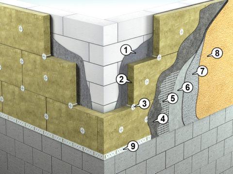 Утепление газобетонной стены минватой по системе тёплого штукатурного фасада