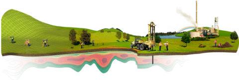 Геологические исследования грунта