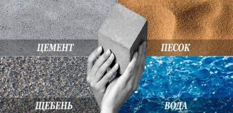 Ингредиенты одни, а бетон разный