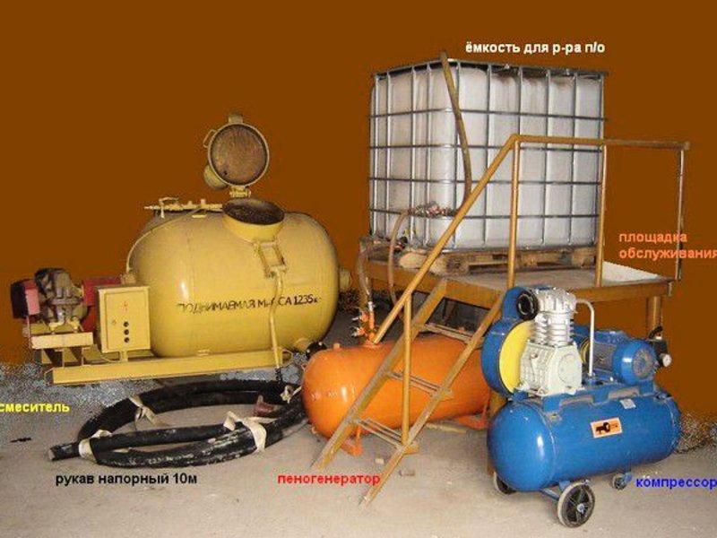 Установка для газоблоков