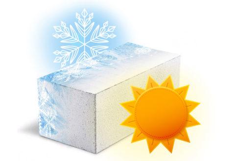 Морозостойкость газобетона крайне высока