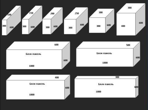Размеры блоков из ячеистых бетонов
