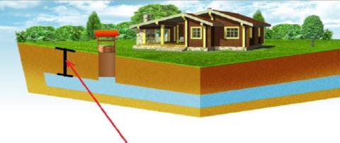 Стрелкой показан уровень грунтовых вод