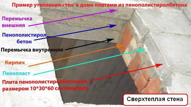 Утепление деревянного потолка полистиролбетоном.