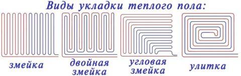 Бетонные водяные теплые полы: схемы укладки труб