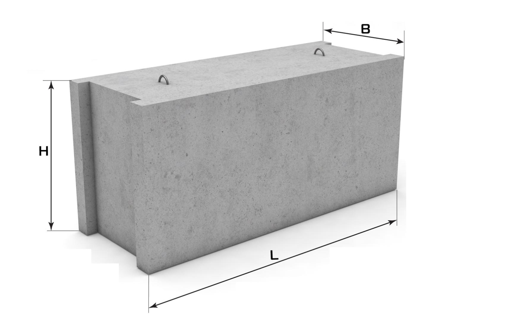 Как класть керамзитобетонные блоки: обзор процесса работ Керамзитобетонные Блоки