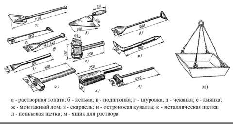 Инструмент монтажника сборных железобетонных конструкций