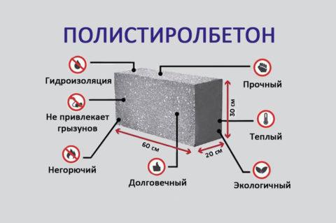 Основные плюсы материала