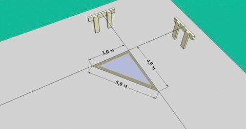 Разметка сборных ленточных фундаментов