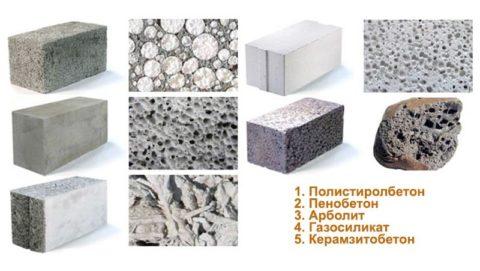 Структурные отличия разных видов легких бетонов