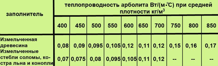 Шумоизоляция потолок ваз 2110