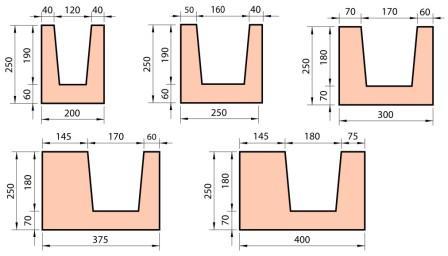 Типоразмеры U-образных блоков
