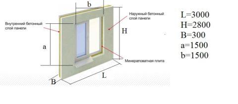 Трехслойная панель с утеплением